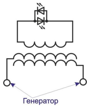 Изготовление катушки мишина своими руками